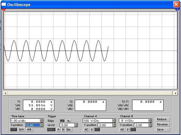 frequence de 1Hz vue à l'oscilloscope