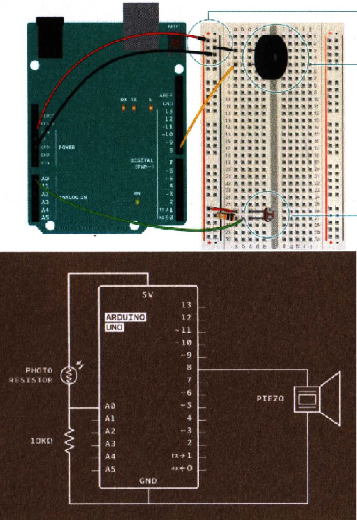 projet musicale Arduino theremin