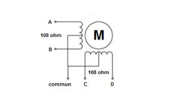 Câblage du moteur pas à pas