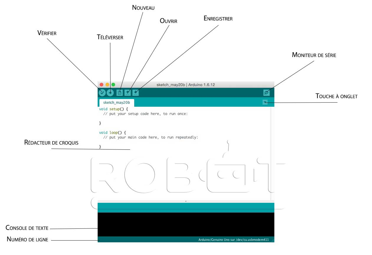 Interface ide arduino