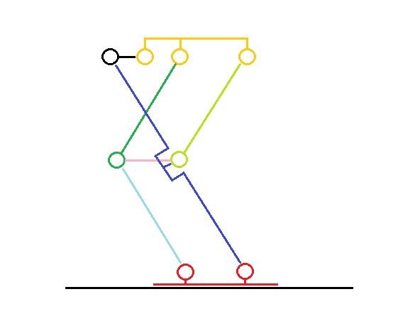 Comment faire un m canisme pour faire marcher un robot - Comment fabriquer un robot ...