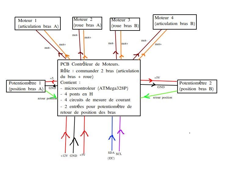 schema_1_controleur.jpg