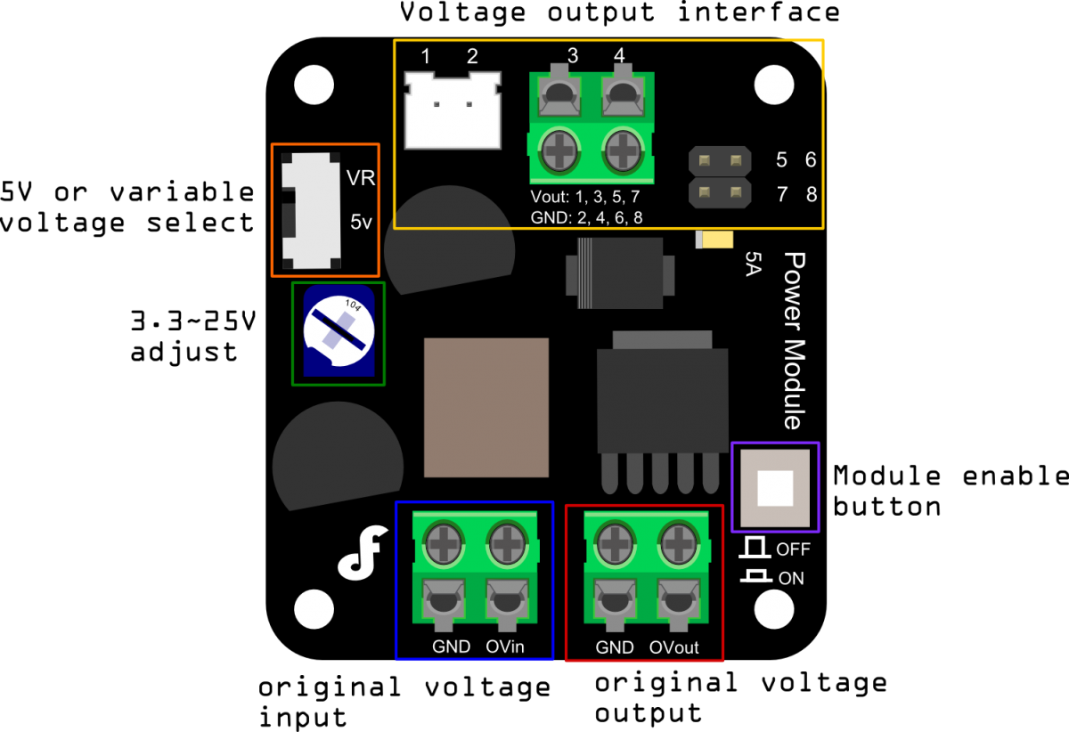 DFR0205_diagram.png