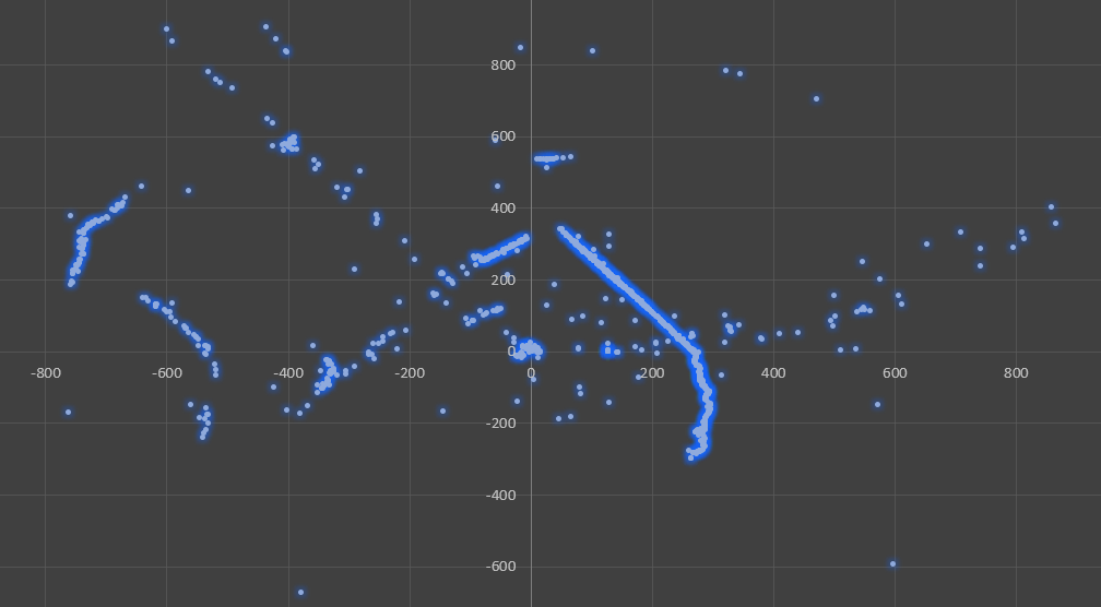 aqusition données LIDAR code jo - close.png