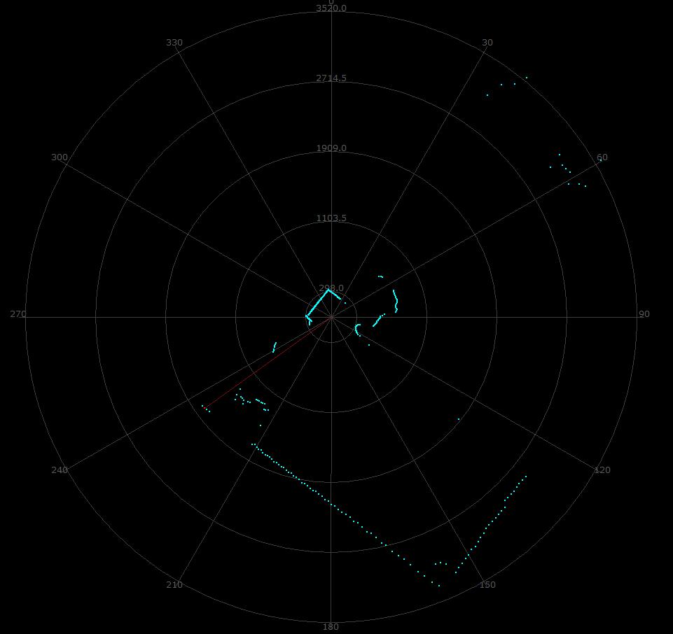 aqusition données LIDAR - logiciel robopeak.png