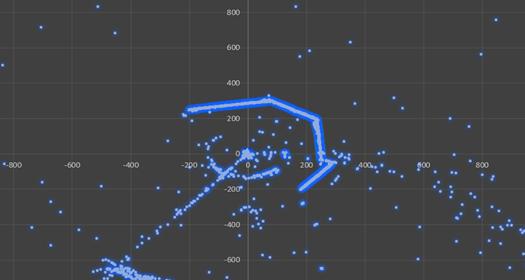 aqusition données LIDAR - close.png