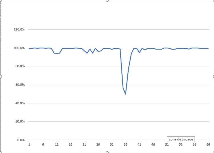 graphique 1.jpg