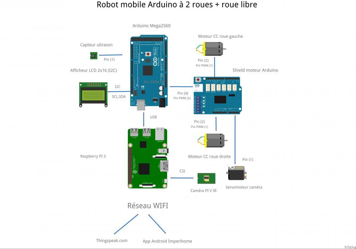 Robot 1_ed 7_bb.jpg
