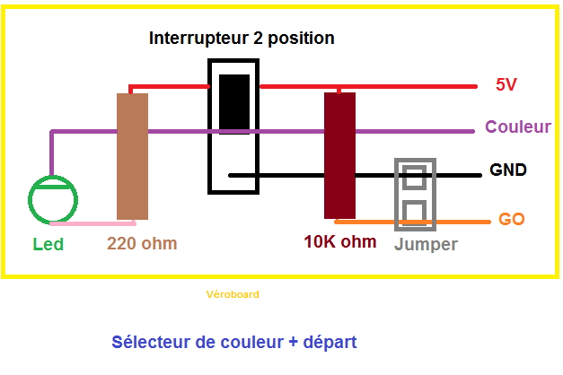 Schemas sélecteur de couleur et go.png