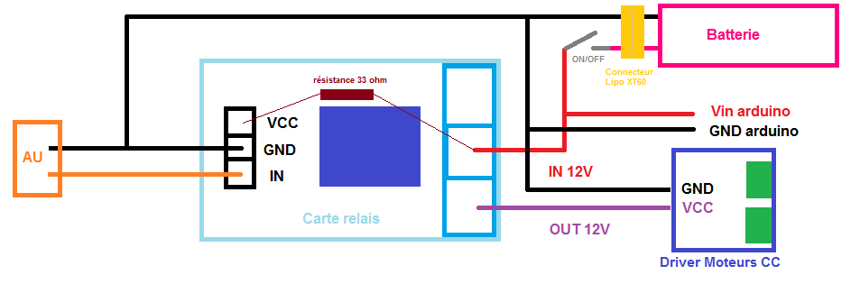 Schémas carte relais.png