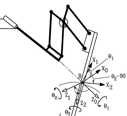 parallélogramme.PNG