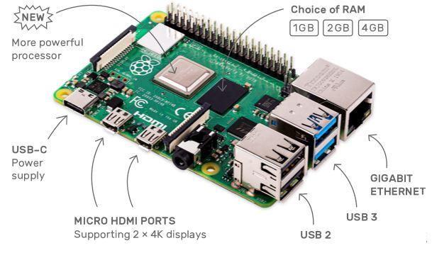 raspberry pi 4.JPG