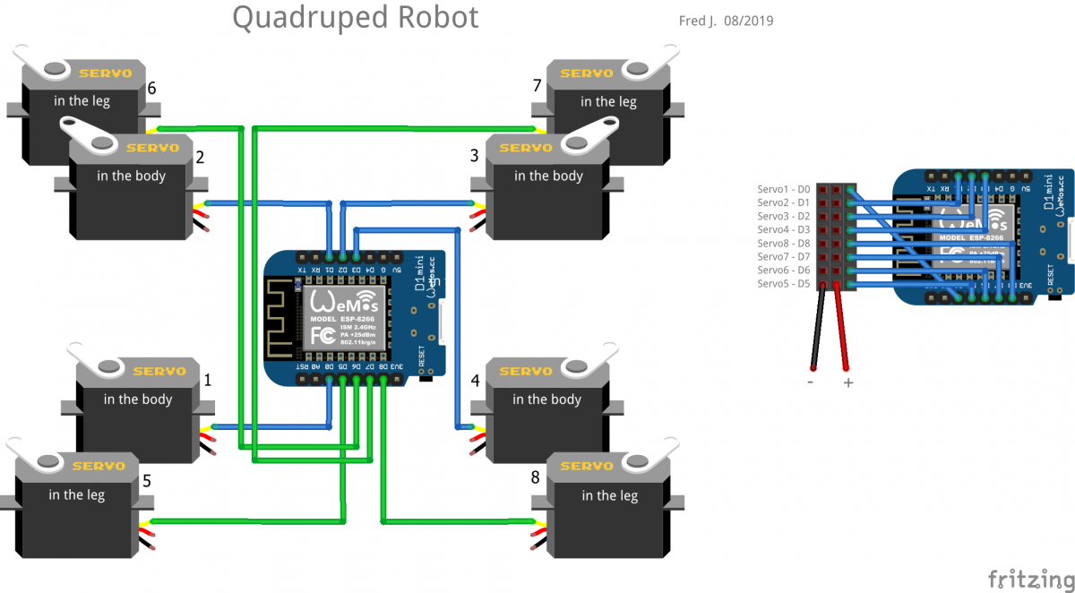 Quadruped_Robot_Schema.png