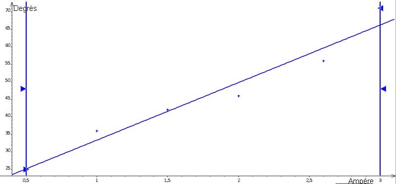 courbe.jpg