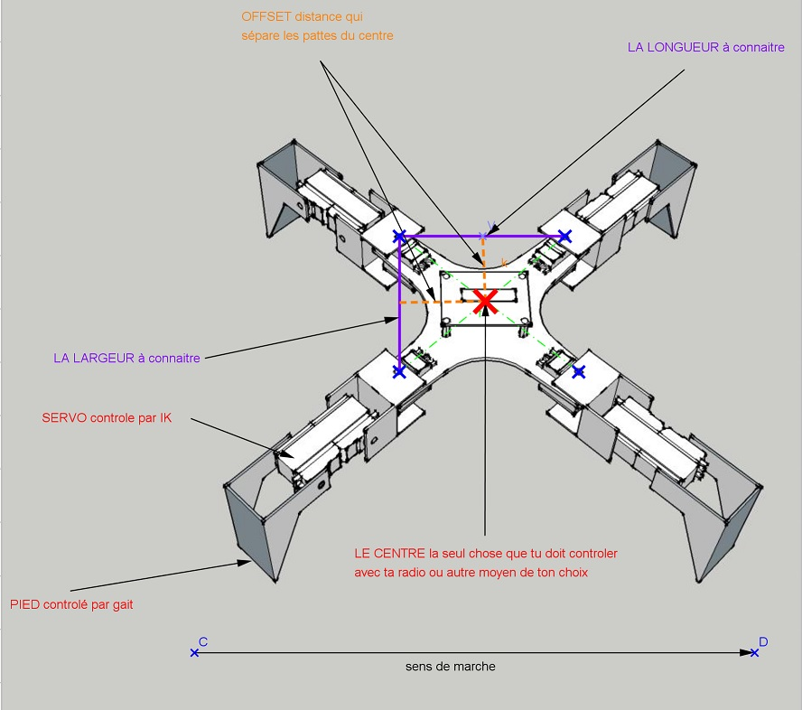 quadrupede explication IK.jpg