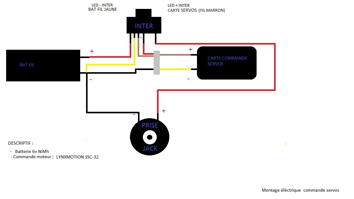Montage électrique ssc-32.jpg
