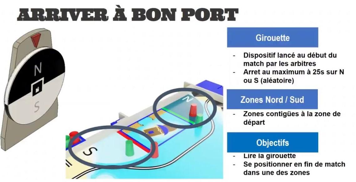 bon port (2).JPG