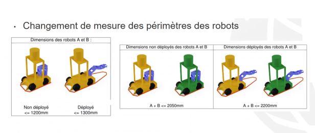 dimensions robot.JPG