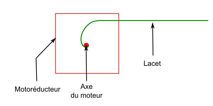 5.1. Moteur + lacet 1.png