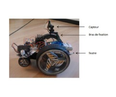 RMAD, Robot Mobile Asservis en Distance